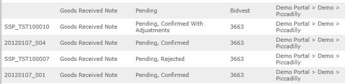 Fig 1 - Pending Deliveries Page