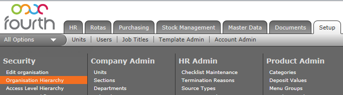 Fig 2 - Organisation Hierarchy Link