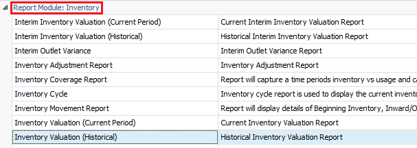 Inventory Valuation (Historical) Report