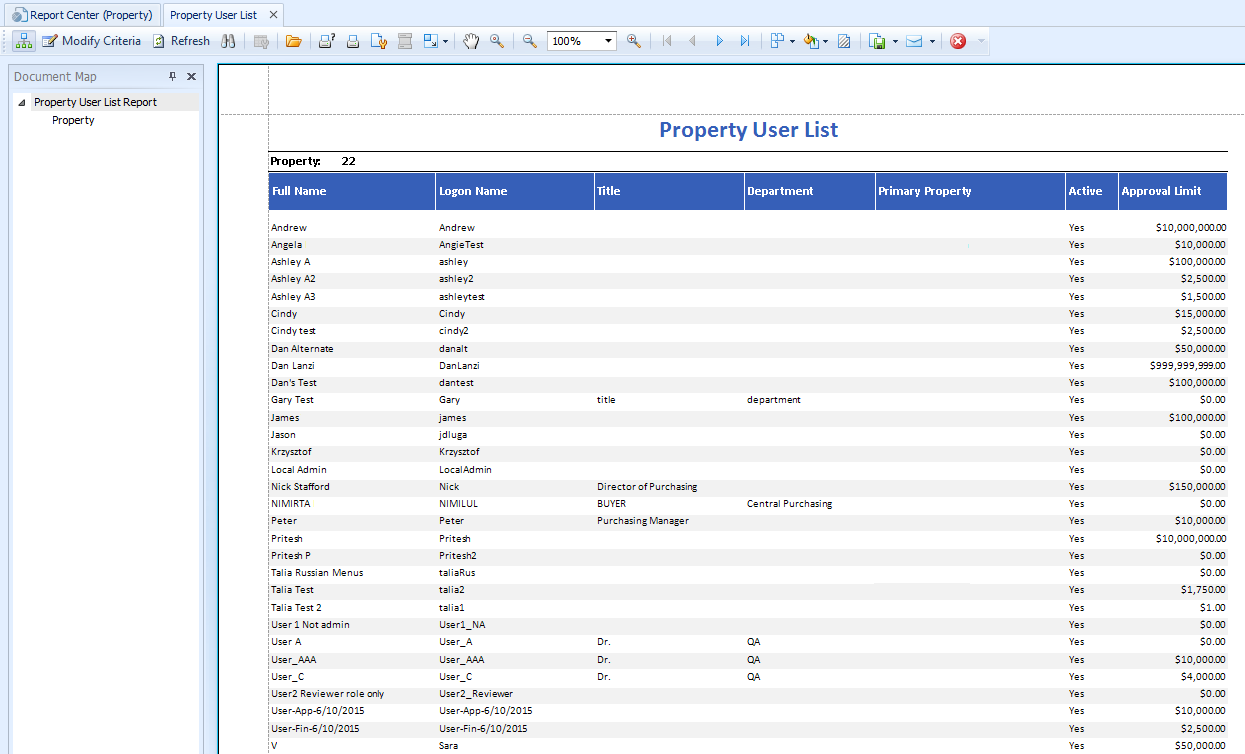 Property User List Report