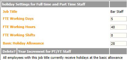 Fig 1 – Job Title FTE