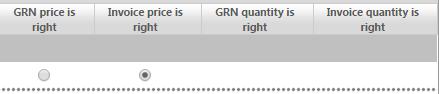 Fig 4 – Invoice Price is Right Radio Button