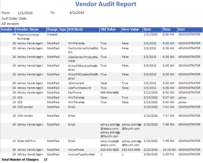 Vendor Audit Report