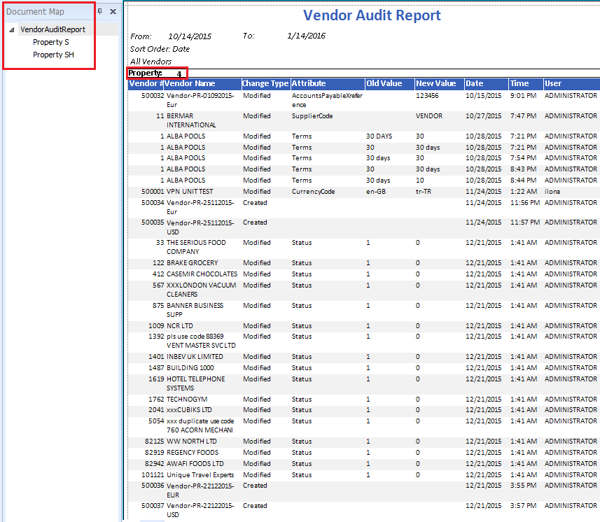 Vendor Audit Report at CP