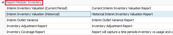 Interim Inventory Valuation (Historical) Report