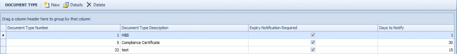 Fig 6. Vendor Document Types