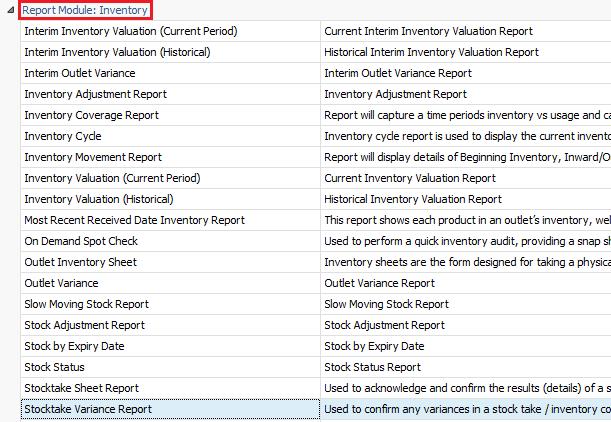 Stocktake Variance Report