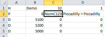 Fig 2 – Site Nominal Code