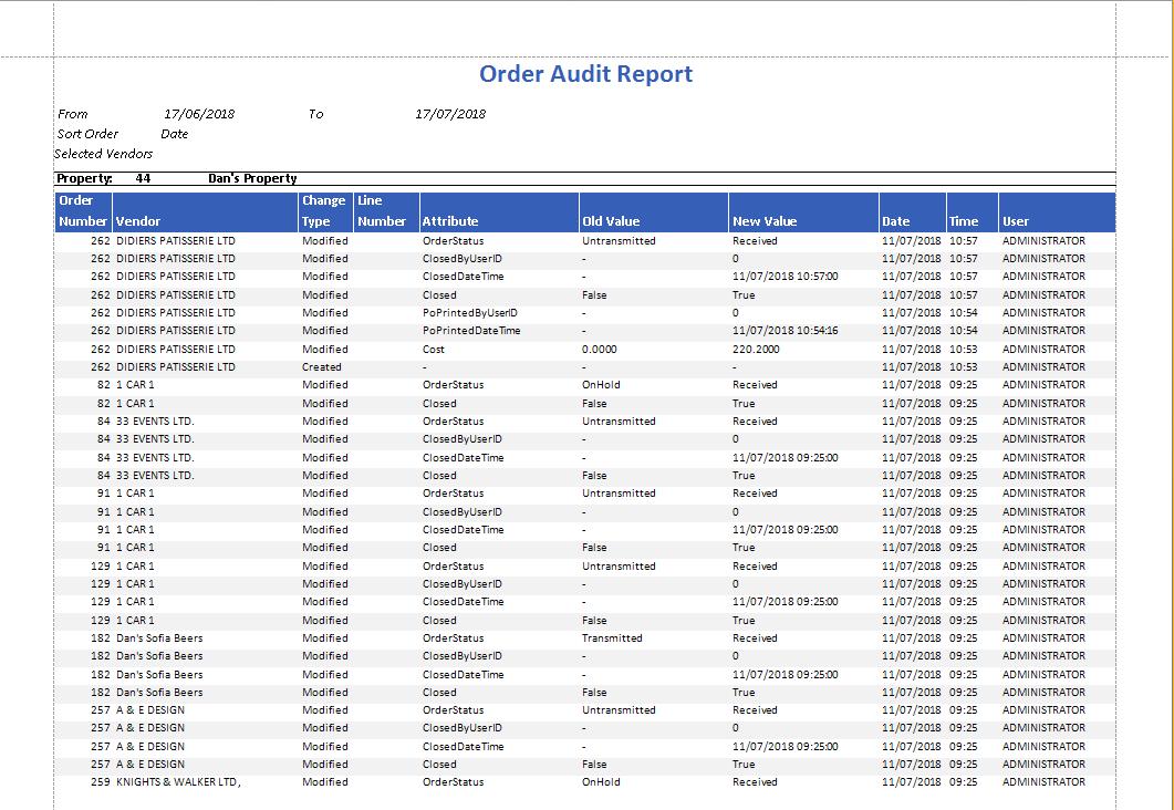 Fig. 02 - Order Audit Report