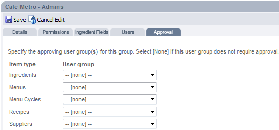 Fig 7 - User Group Approvals