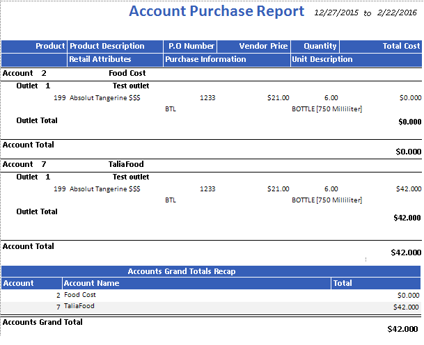 Account Purchase Report