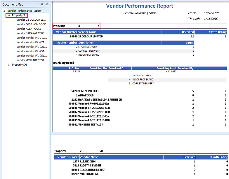 Vendor Performance Report at CP