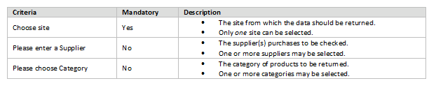 Report criteria table
