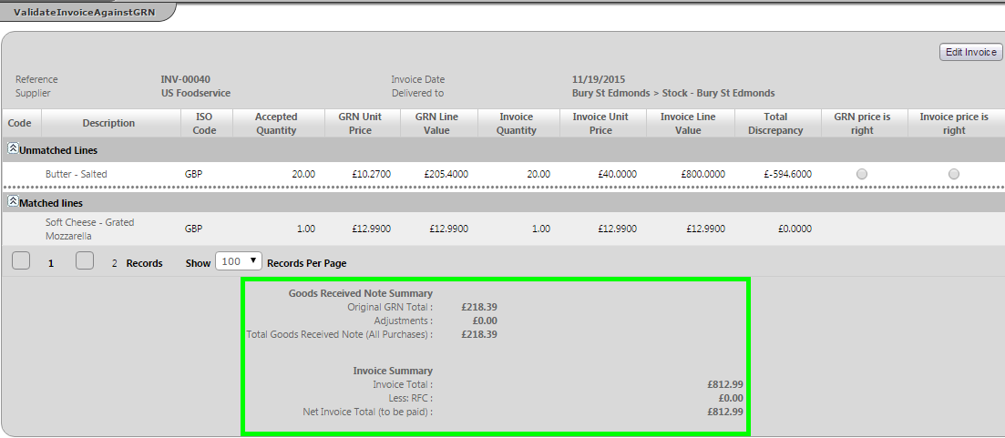 Fig 1 – GRN & Invoice Discrepancies Summary Section