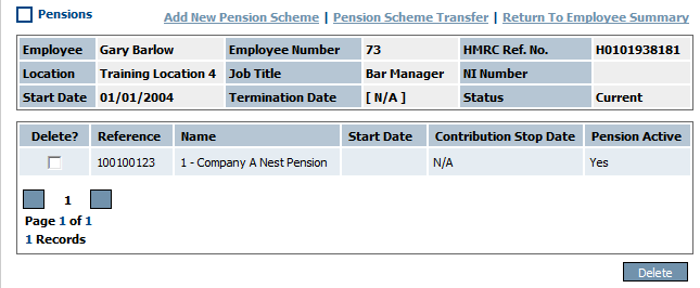 Fig 1 - Pensions