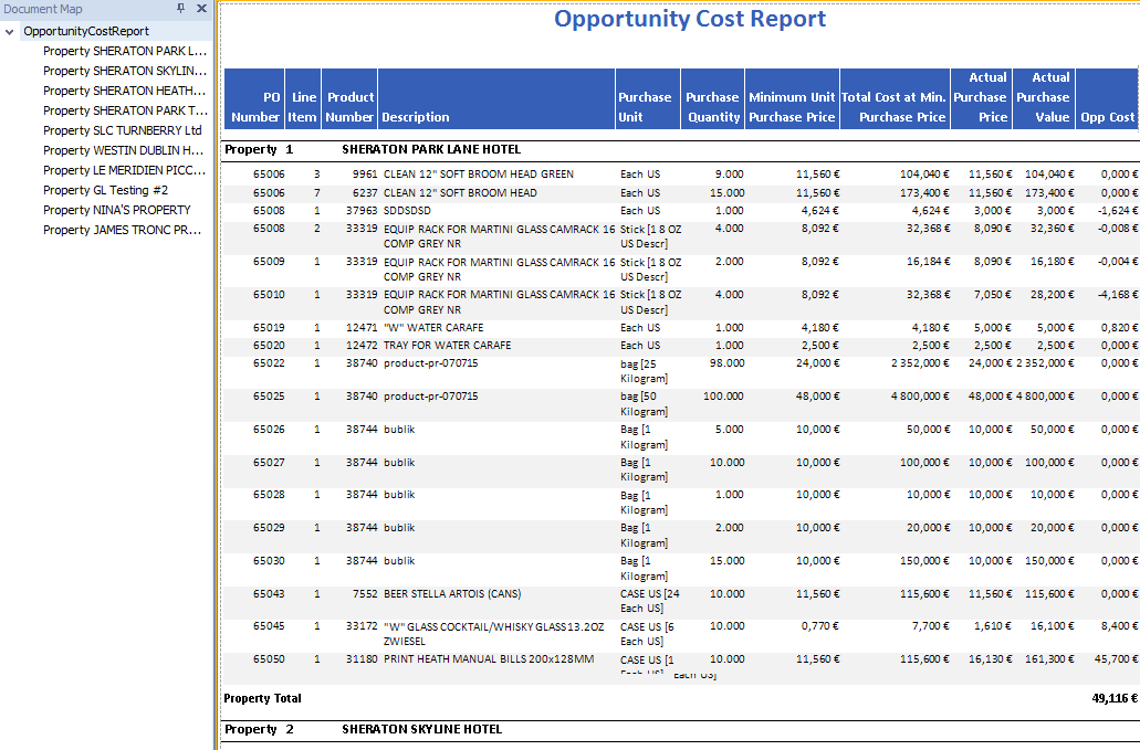 Opportunity Cost Report at Central Purchasing