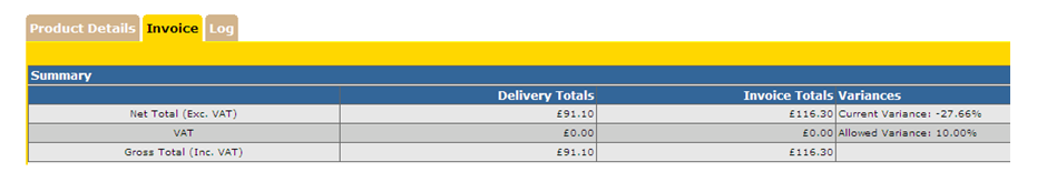 Fig.10 shows the invoice tab. Details of the delivery charge and invoice value are as below