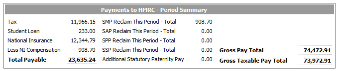 Fig 4 - Payments to HMRC Section