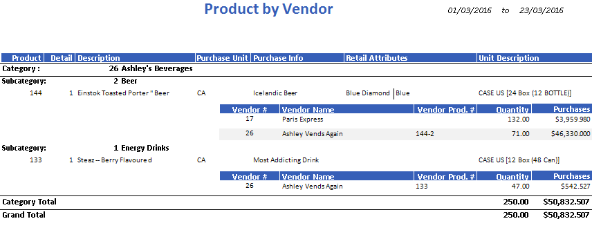 Product by Vendor Report
