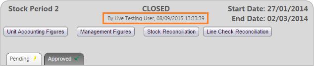 Fig 2 – Closed Stock Period