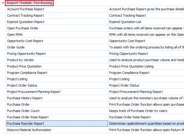 Purchase Reorder Report