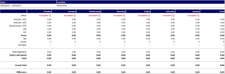 Fig 3 - New Cash Up Week