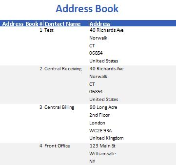 Address Book Report