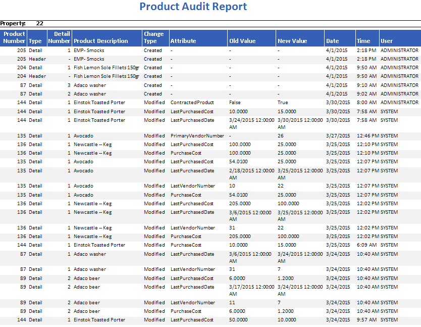 Product Audit Report