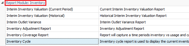Inventory Cycle Report